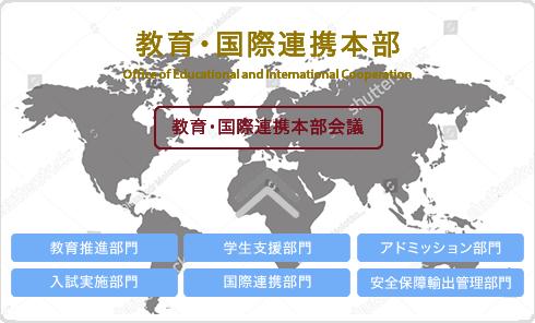 教育・国際連携本部